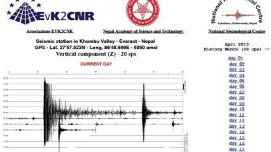 Photo of Nepal, le cause di un terremoto così violento: scontro geologico titanico