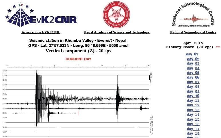 terremoto faglia